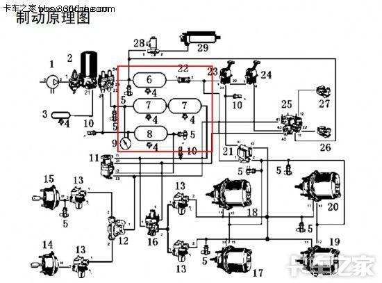 天龙牵引车手刹阀管路安装方法 急急急图片