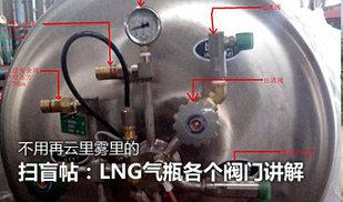扫盲帖涨涨知识:LNG气瓶各个阀门讲解